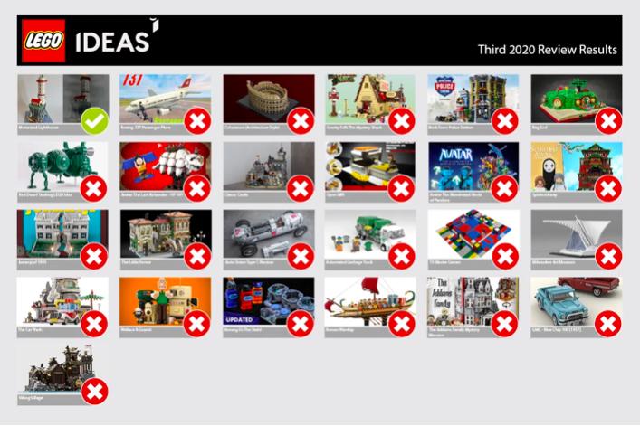 Il faro motorizzato sarà il prossimo set LEGO® Ideas